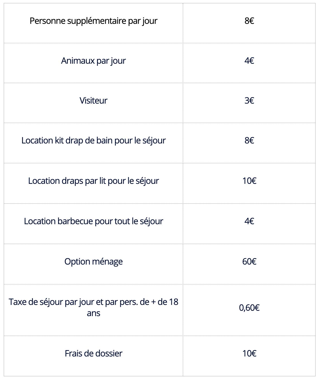 tarifs_options_camping_de_la_plage_houlgate